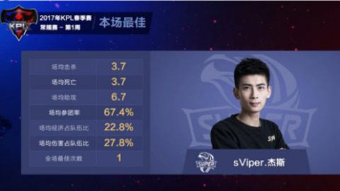 王者荣耀KPL春季赛sViper:XQ第三场视频